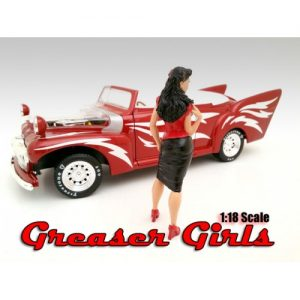 Figura grease